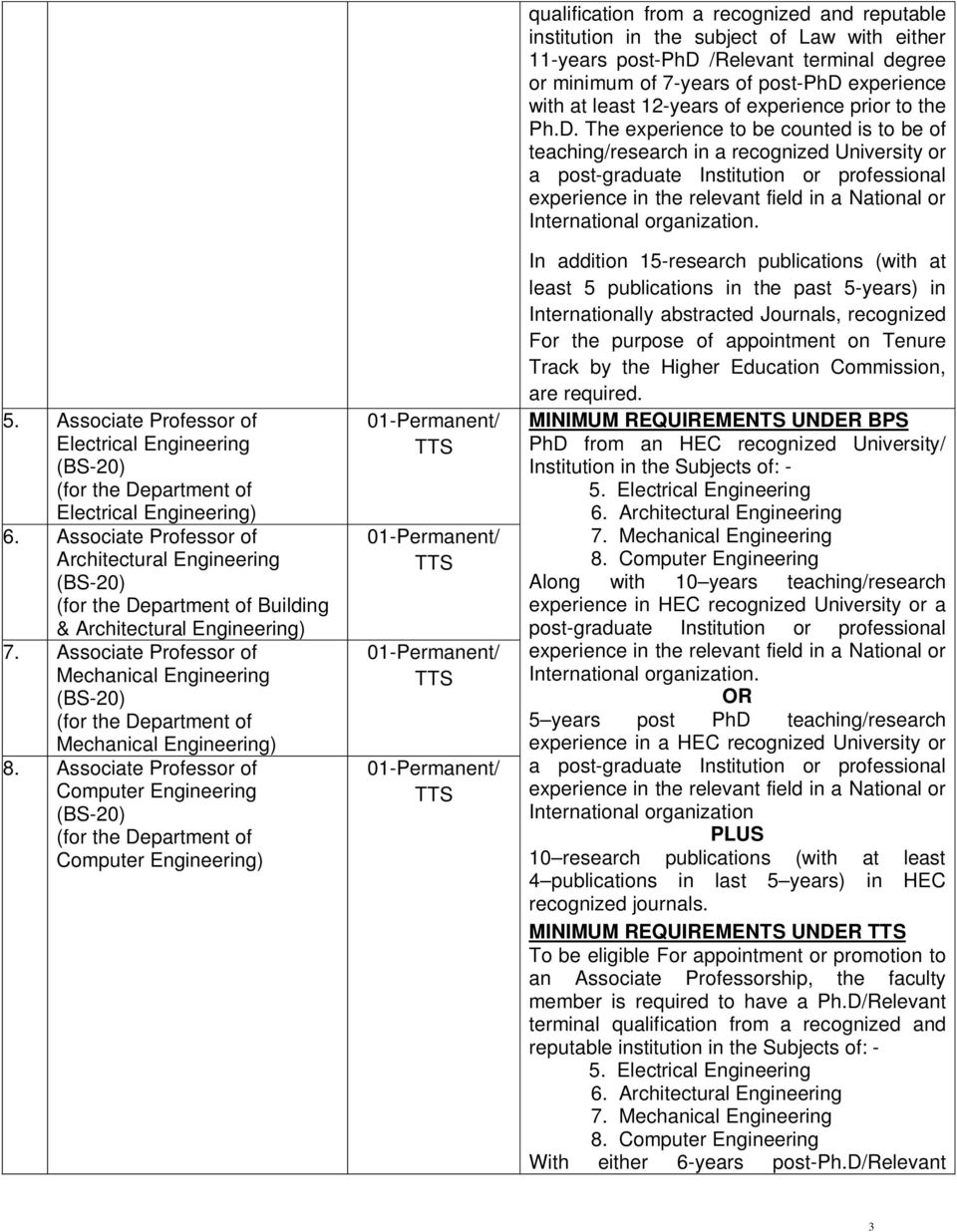 Associate Professor of Mechanical Engineering (BS-20) (for the Department of Mechanical Engineering) 8.
