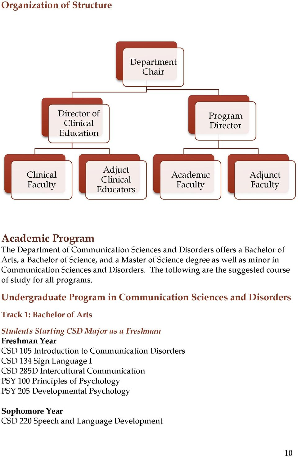 The following are the suggested course of study for all programs.