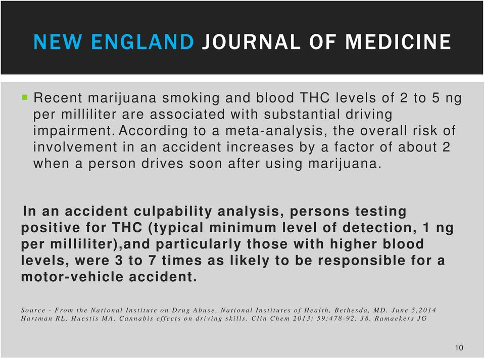 In an accident culpability analysis, persons testing positive for THC (typical minimum level of detection, 1 ng per milliliter),and particularly those with higher blood levels, were 3 to 7 times