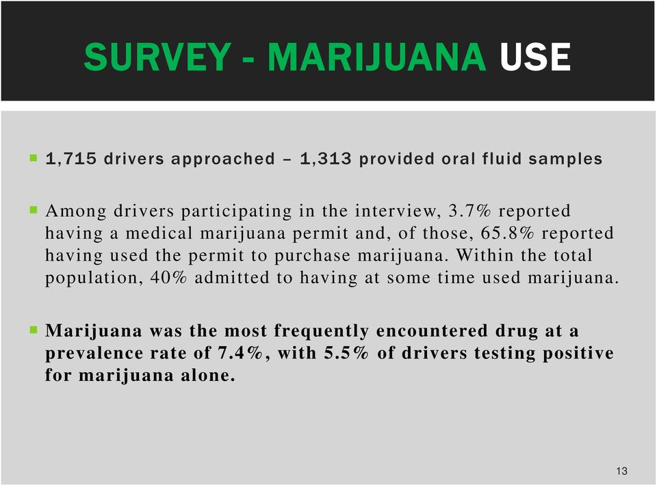 8% reported having used the permit to purchase marijuana.