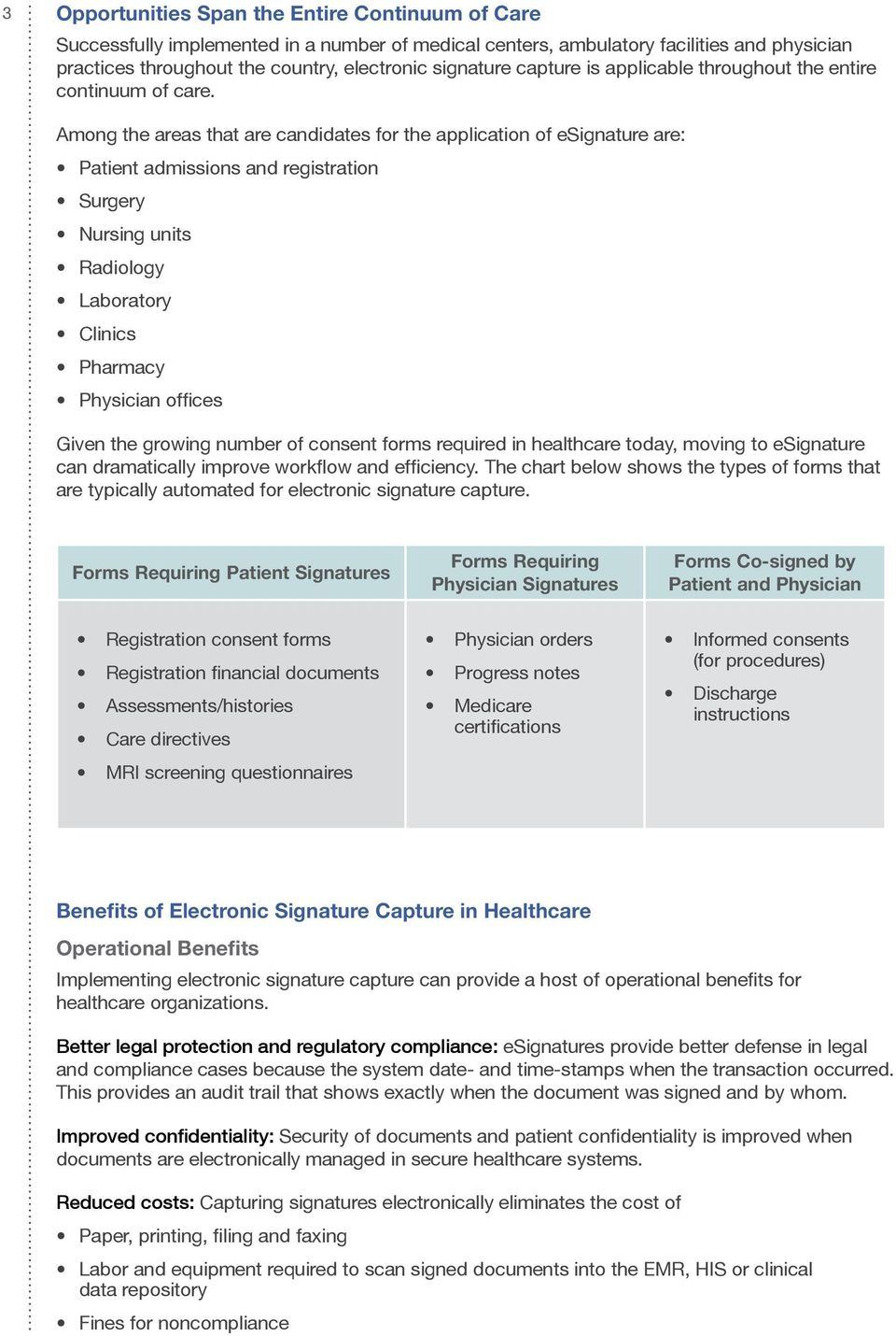 Among the areas that are candidates for the application of esignature are: Patient admissions and registration Surgery Nursing units Radiology Laboratory Clinics Pharmacy Physician offices Given the