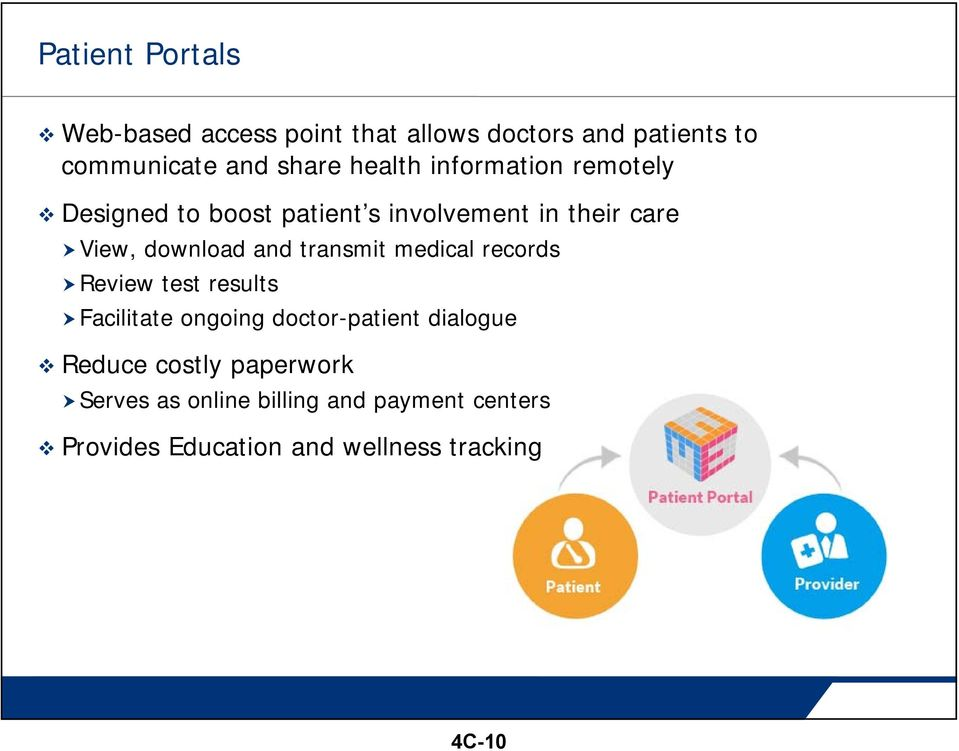 transmit medical records Review test results Facilitate ongoing doctor-patient dialogue Reduce