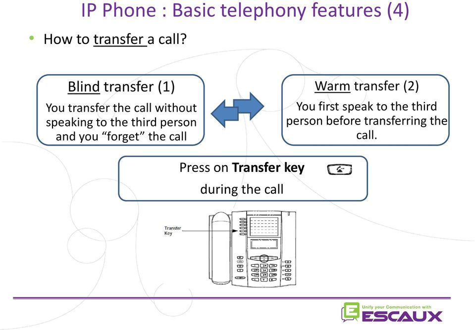 person and you forget the call Warm transfer (2) You first speak to the