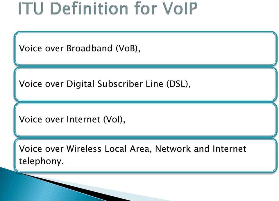over Internet (VoI), Voice over