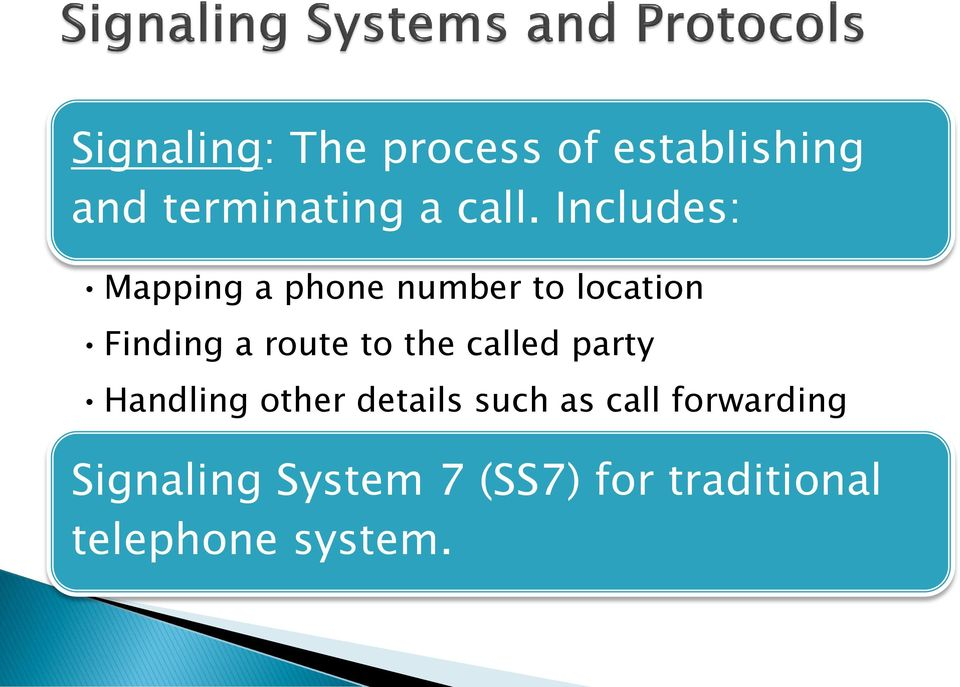 to the called party Handling other details such as call