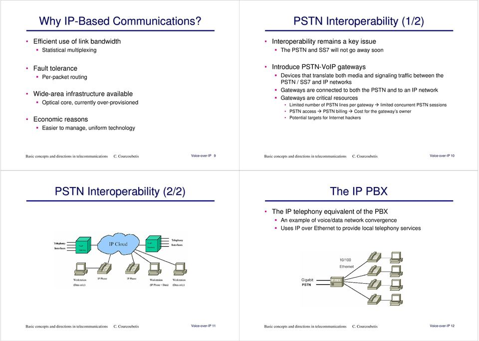 manage, uniform technology PSTN Interoperability (/) Interoperability remains a key issue The PSTN and SS7 will not go away soon Introduce PSTN-VoIP gateways Devices that translate both media and
