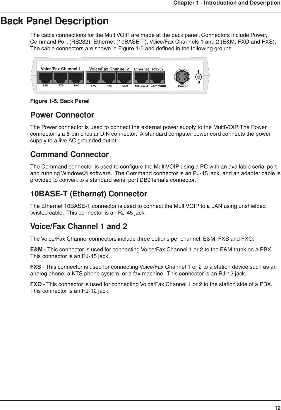 Voice/Fax Channel 1 Voice/Fax Channel 2 Ethernet RS232 1 E&M FXS FXO FXO FXS E&M 10Base-T Command Power 0 Figure 1-5.