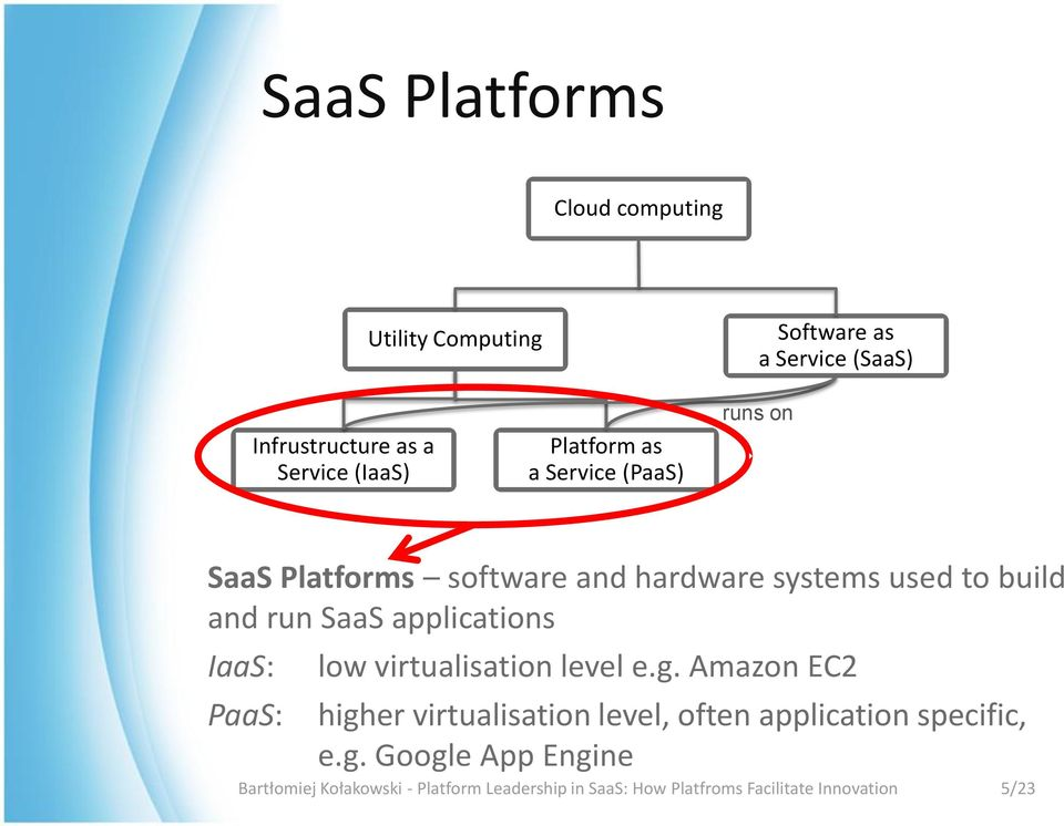 applications IaaS: PaaS: low virtualisation level e.g.