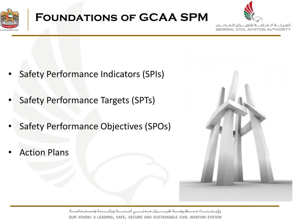 Safety Performance Targets (SPTs)