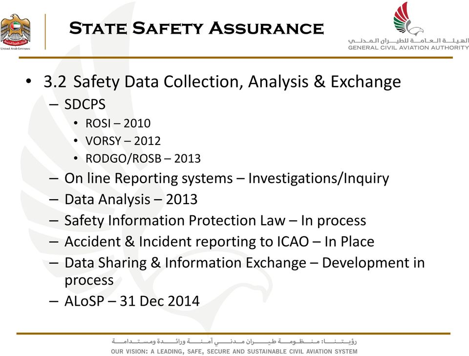 2013 On line Reporting systems Investigations/Inquiry Data Analysis 2013 Safety