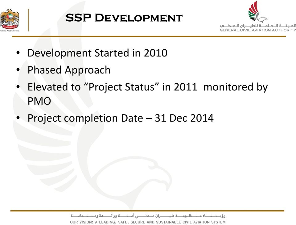 Project Status in 2011 monitored by