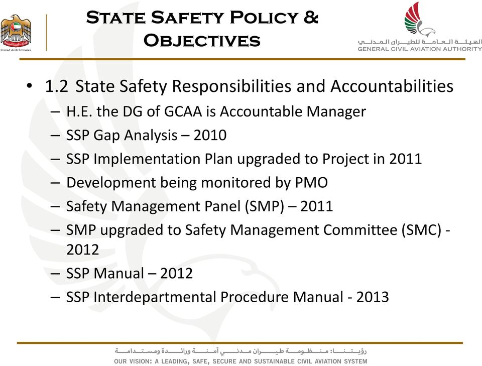 Project in 2011 Development being monitored by PMO Safety Management Panel (SMP) 2011 SMP upgraded