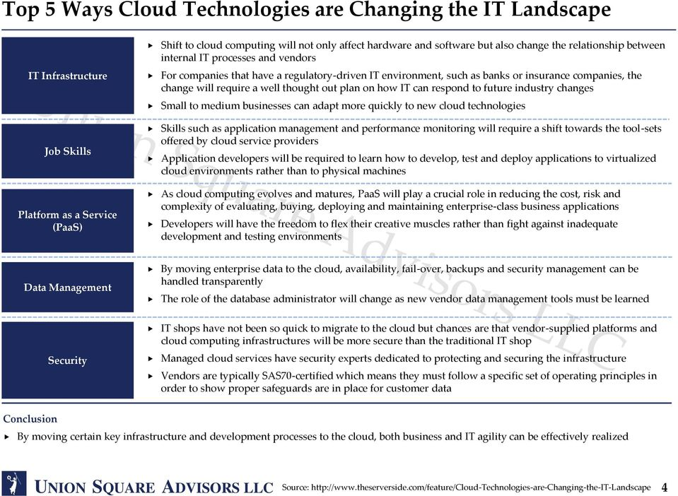 thought out plan on how IT can respond to future industry changes Small to medium businesses can adapt more quickly to new cloud technologies Skills such as application management and performance