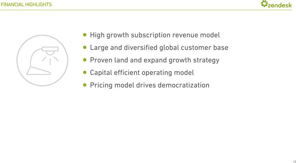 Proven land and expand growth strategy Capital