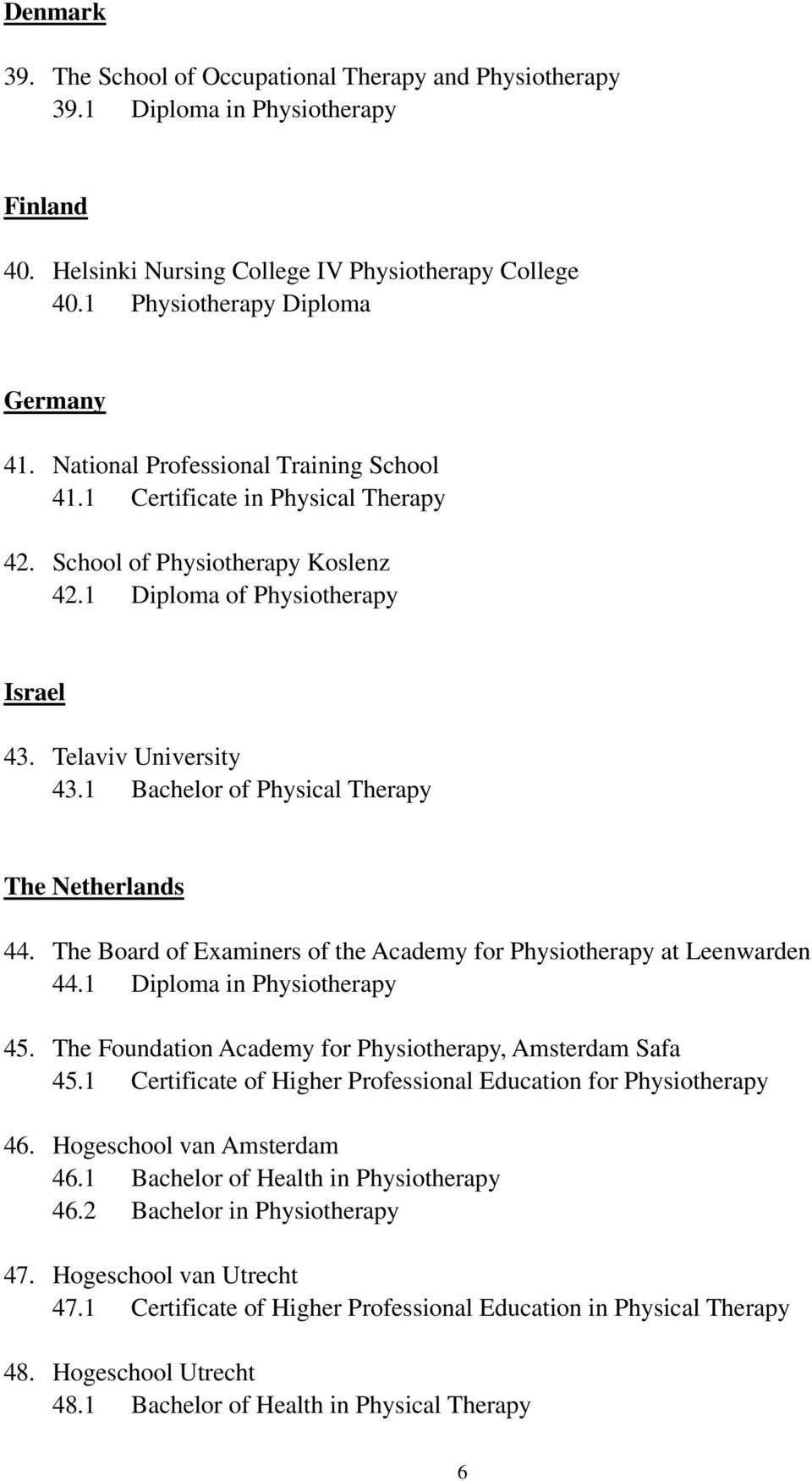 1 Bachelor of Physical Therapy The Netherlands 44. The Board of Examiners of the Academy for Physiotherapy at Leenwarden 44.1 Diploma in Physiotherapy 45.
