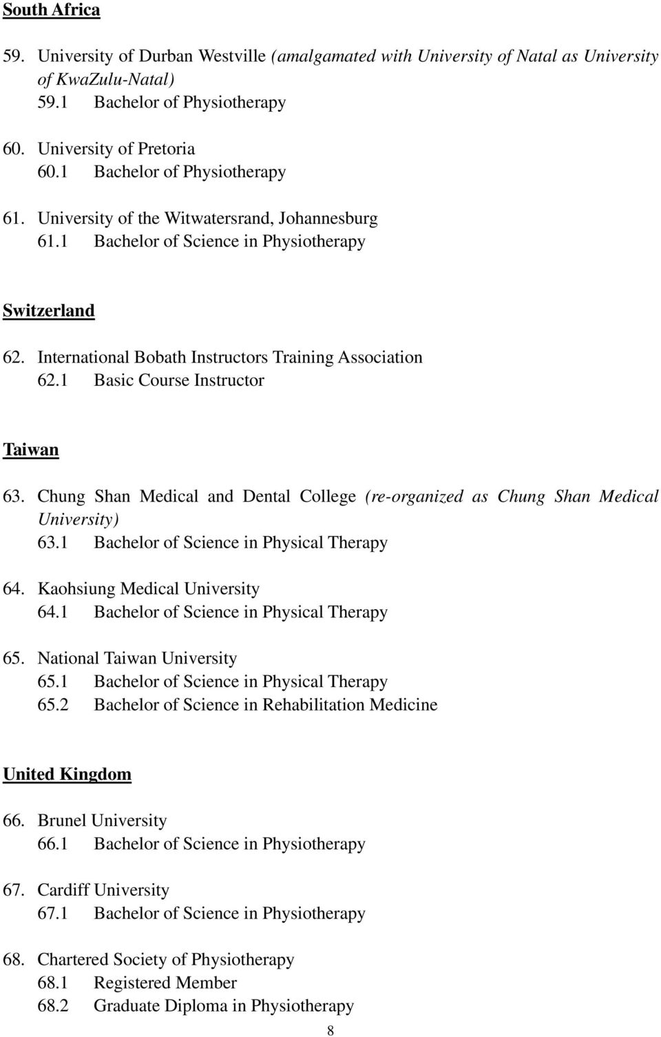 1 Basic Course Instructor Taiwan 63. Chung Shan Medical and Dental College (re-organized as Chung Shan Medical University) 63.1 Bachelor of Science in Physical Therapy 64.