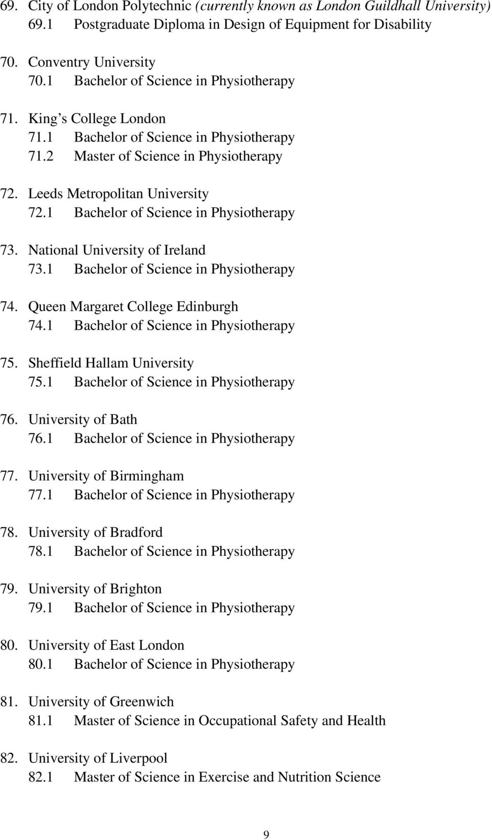 1 Bachelor of Science in Physiotherapy 73. National University of Ireland 73.1 Bachelor of Science in Physiotherapy 74. Queen Margaret College Edinburgh 74.1 Bachelor of Science in Physiotherapy 75.