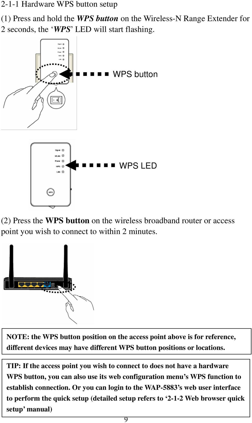 NOTE: the WPS button position on the access point above is for reference, different devices may have different WPS button positions or locations.