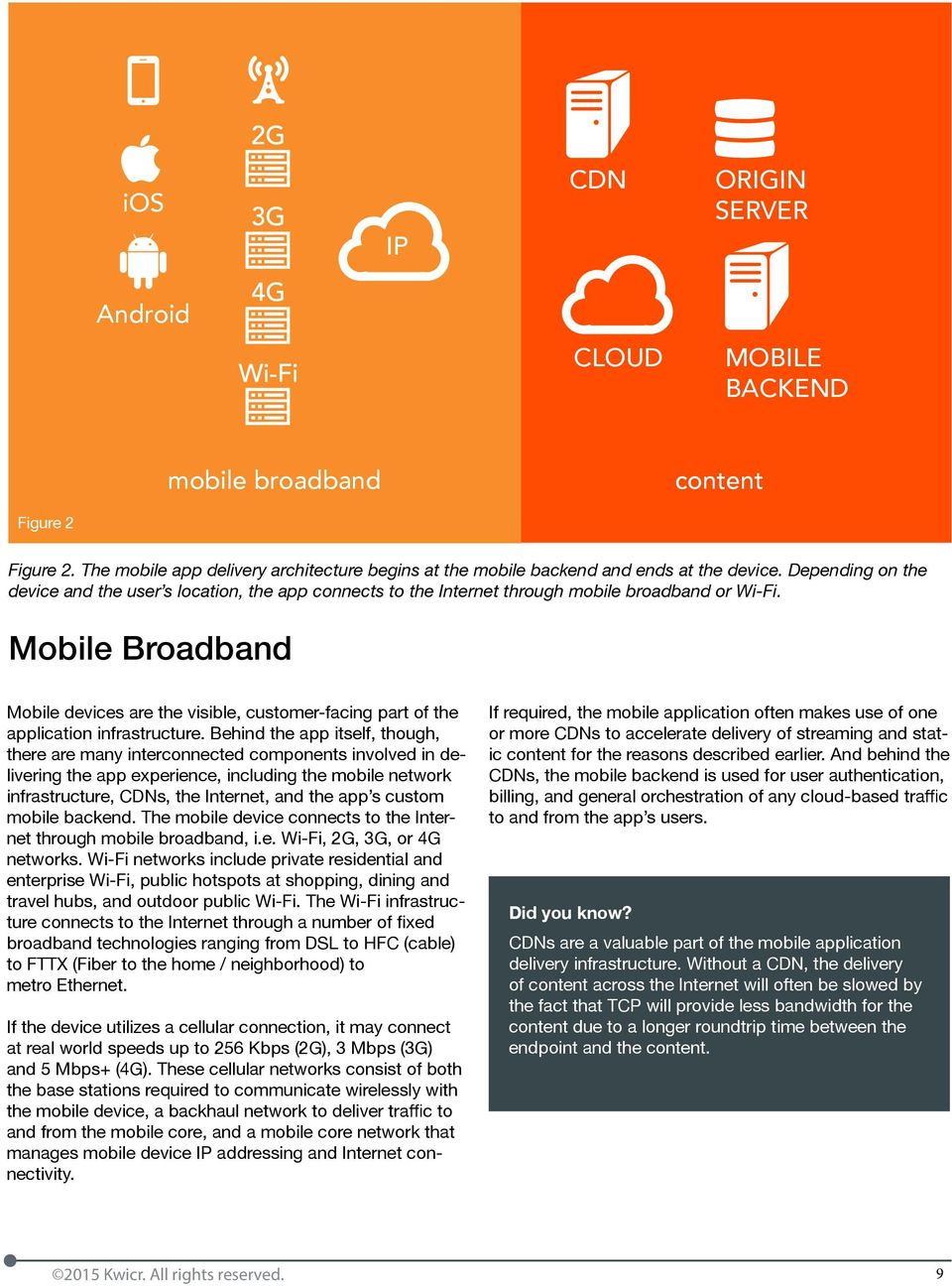 Mobile Broadband Mobile devices are the visible, customer-facing part of the application infrastructure.