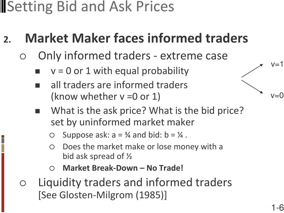 are informed traders (know whether v =0 or 1) Whatis the ask price? What isthe bid price?