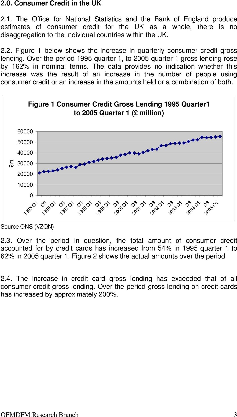 2. Figure 1 below shows the increase in quarterly consumer credit gross lending. Over the period 1995 quarter 1, to 2005 quarter 1 gross lending rose by 162% in nominal terms.