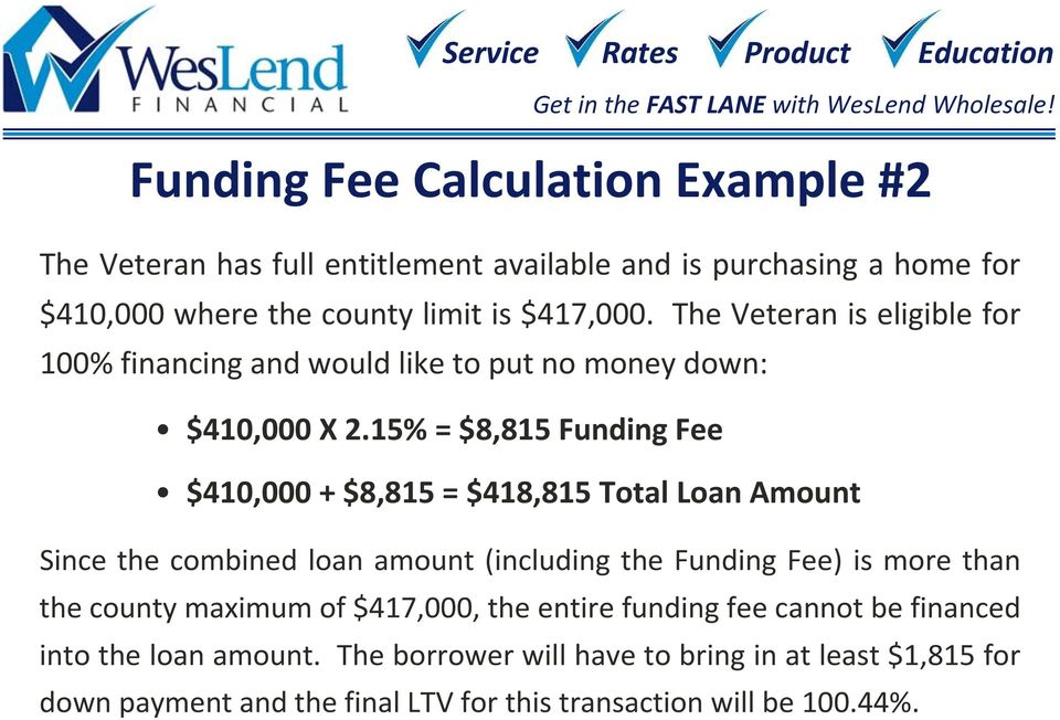 15% = $8,815 Funding Fee $410,000 + $8,815 = $418,815 Total Loan Amount Since the combined loan amount (including the Funding Fee) is more than the