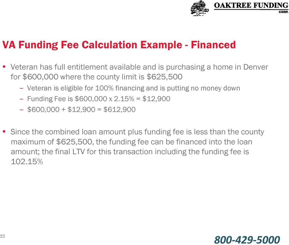 15% = $12,900 $600,000 + $12,900 = $612,900 Since the combined loan amount plus funding fee is less than the county maximum of