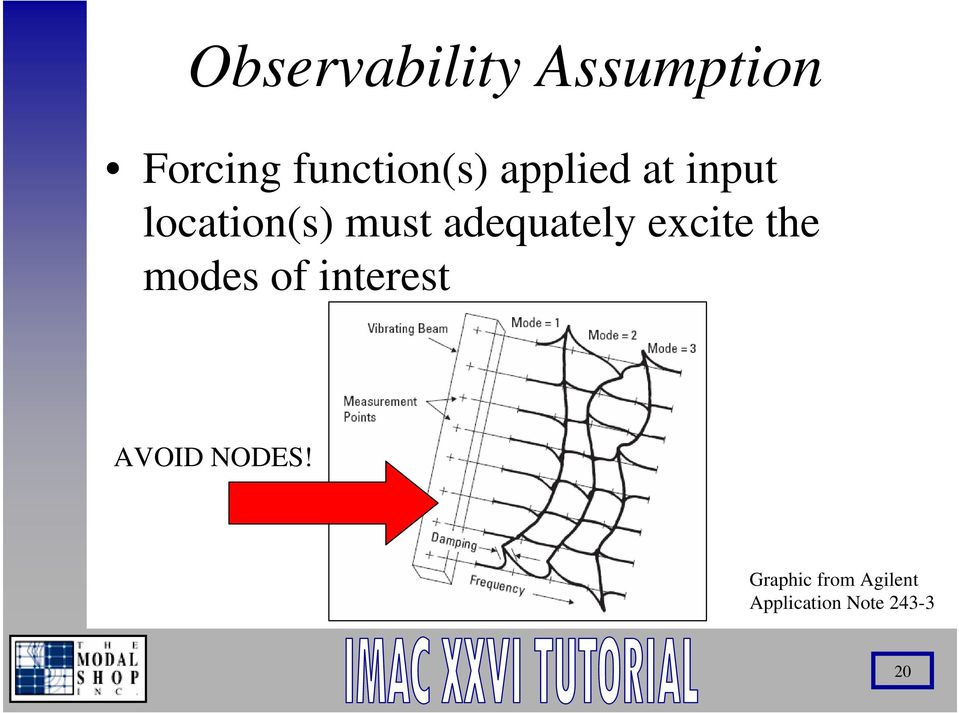 excite the modes of interest AVOID NODES!