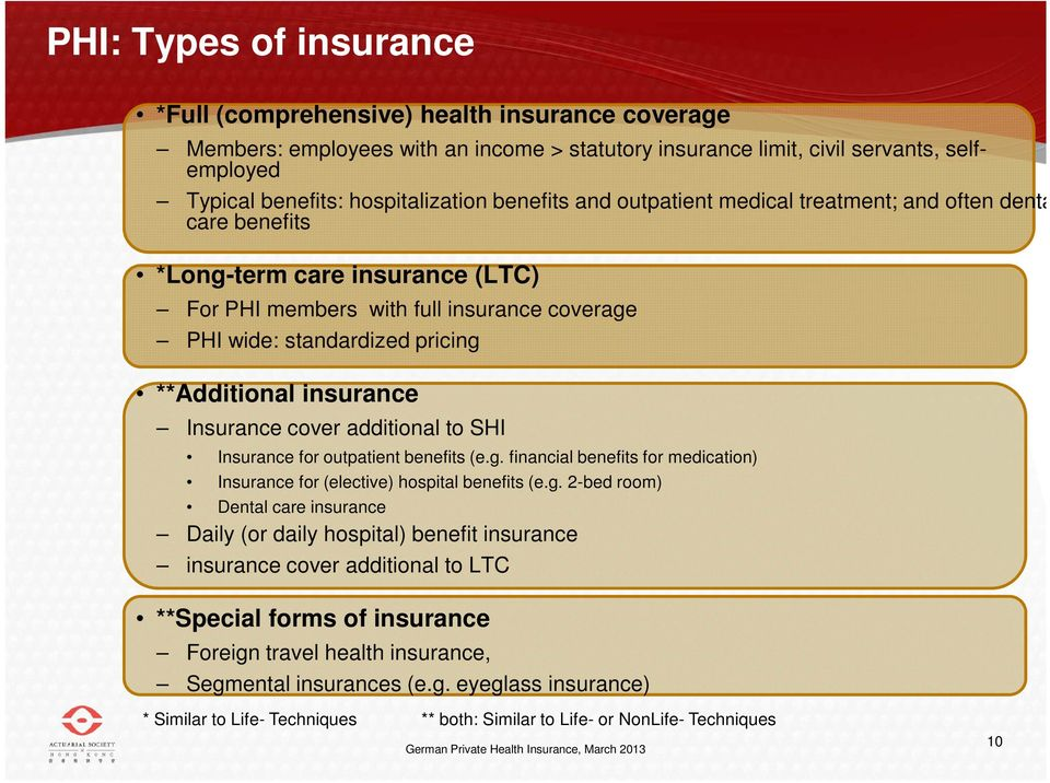 insurance Insurance cover additional to SHI Insurance for outpatient benefits (e.g.