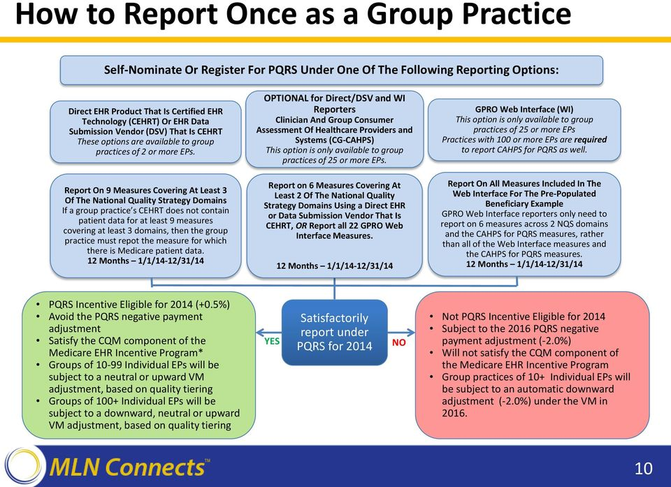 Report On 9 Measures Covering At Least 3 Of The National Quality Strategy Domains If a group practice s CEHRT does not contain patient data for at least 9 measures covering at least 3 domains, then