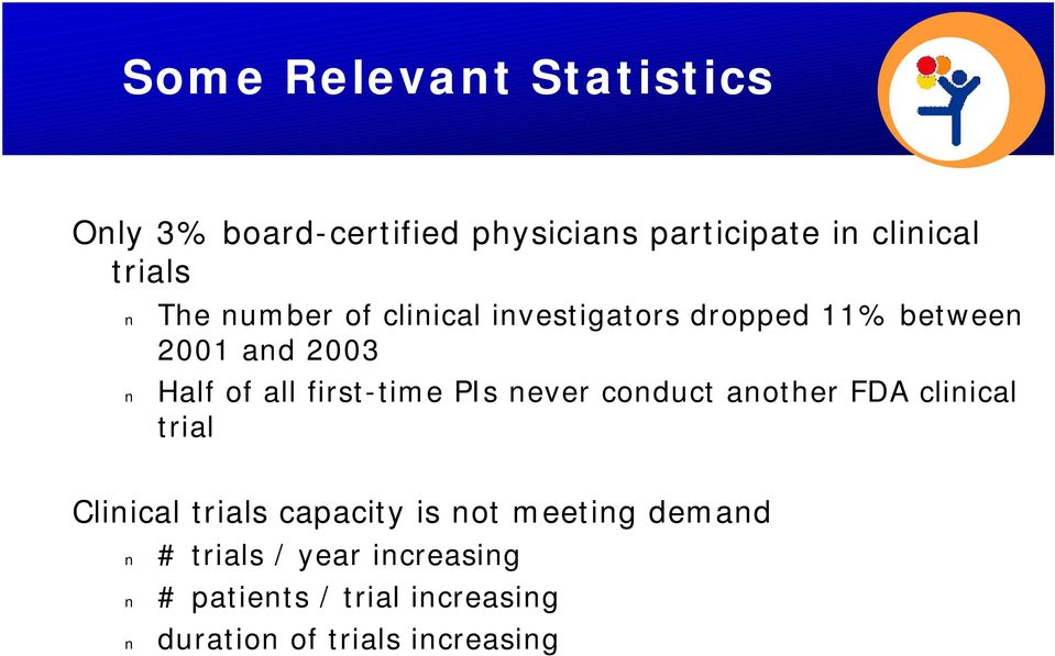 first-time PIs never conduct another FDA clinical trial Clinical trials capacity is not