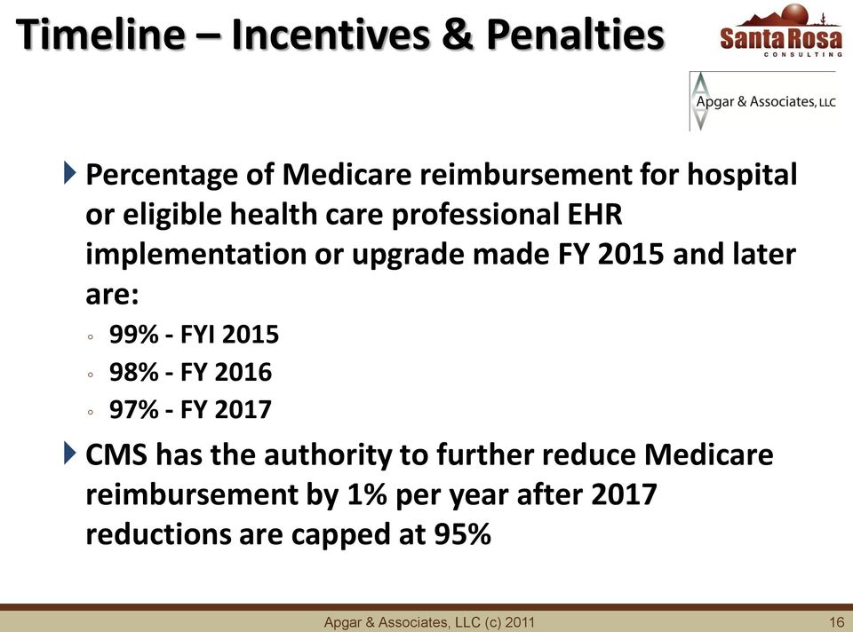2015 98% - FY 2016 97% - FY 2017 CMS has the authority to further reduce Medicare