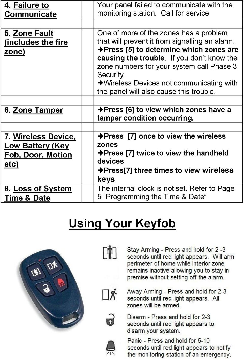 If you don t know the zone numbers for your system call Phase 3 Security. Wireless Devices not communicating with the panel will also cause this trouble. 6.