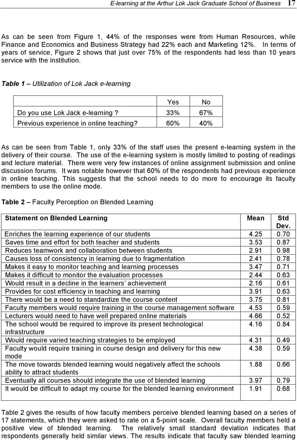 Table 1 Utilization of Lok Jack e-learning Yes No Do you use Lok Jack e-learning? 33% 67% Previous experience in online teaching?