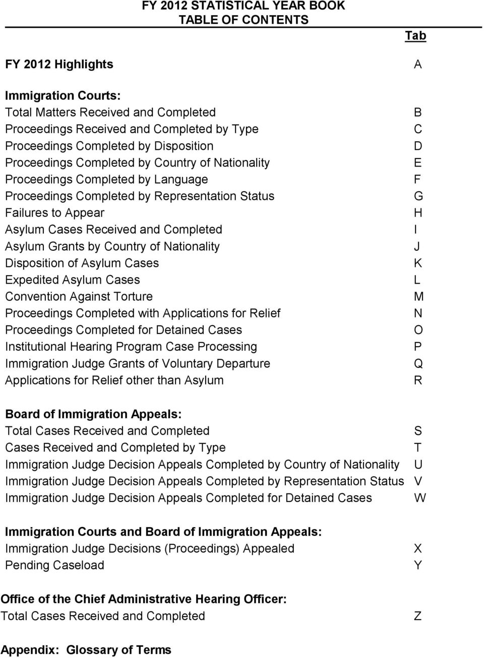 Asylum Grants by Country of Nationality Disposition of Asylum Cases Expedited Asylum Cases Convention Against Torture Proceedings Completed with Applications for Relief Proceedings Completed for
