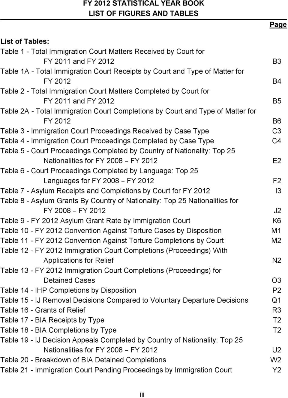 of Matter for FY 2012 Table 3 - Immigration Court Proceedings Received by Case Type Table 4 - Immigration Court Proceedings Completed by Case Type Table 5 - Court Proceedings Completed by Country of