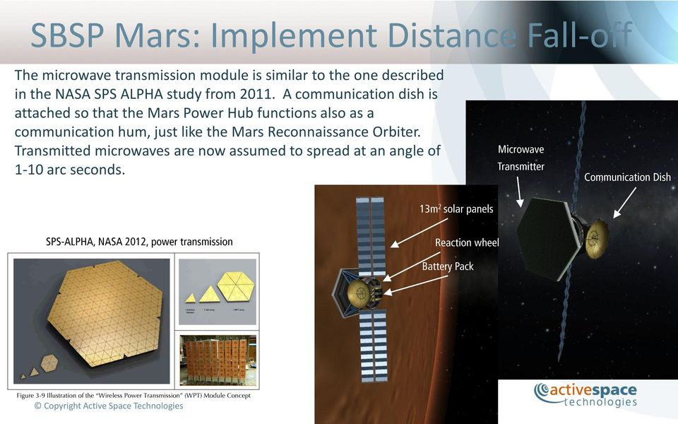 A communication dish is attached so that the Mars Power Hub functions also as a