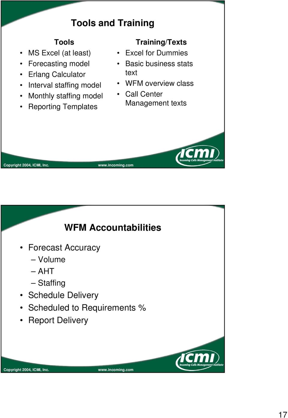 Basic business stats text WFM overview class Call Center Management texts WFM Accountabilities