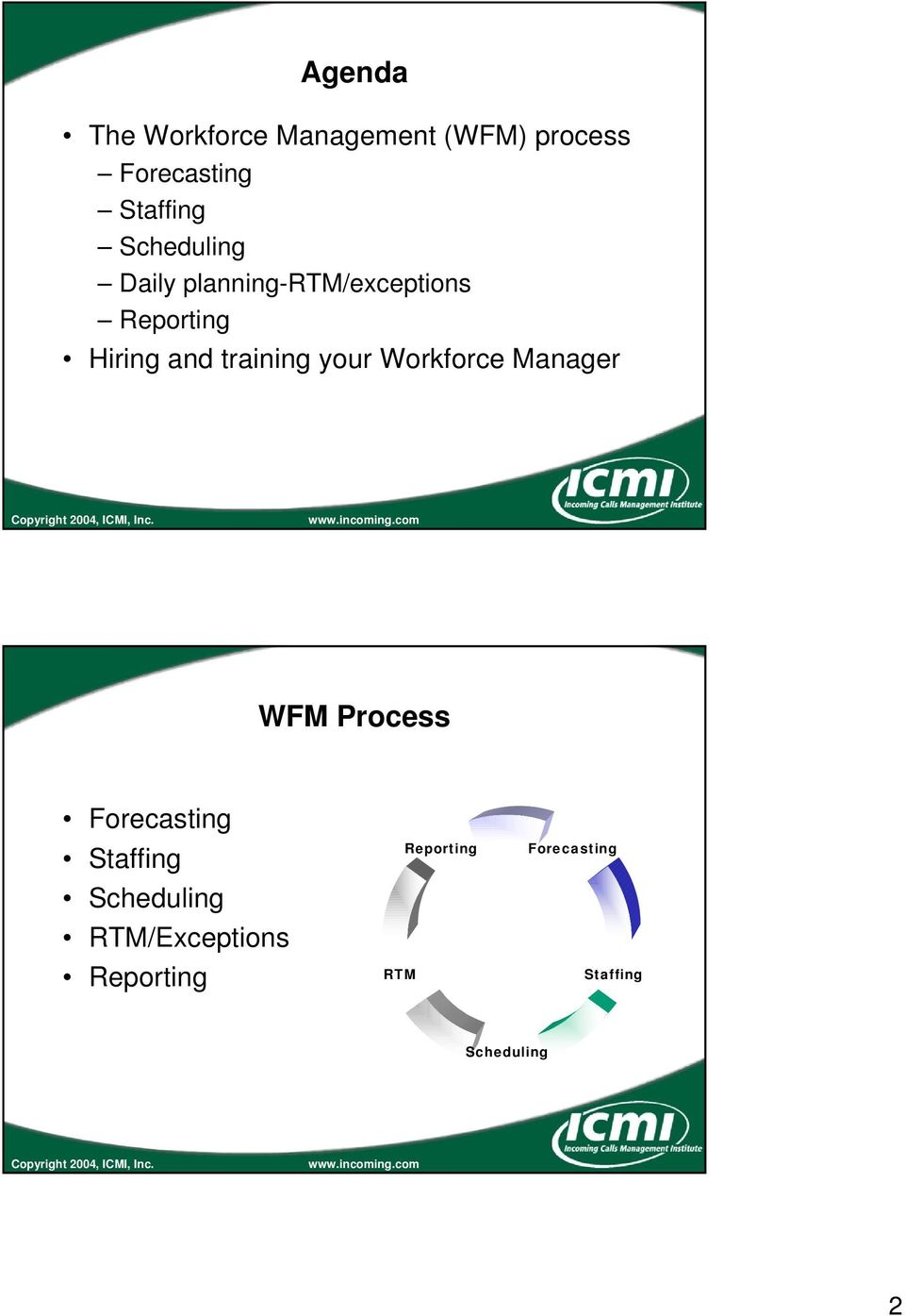 training your Workforce Manager WFM Process Forecasting Staffing