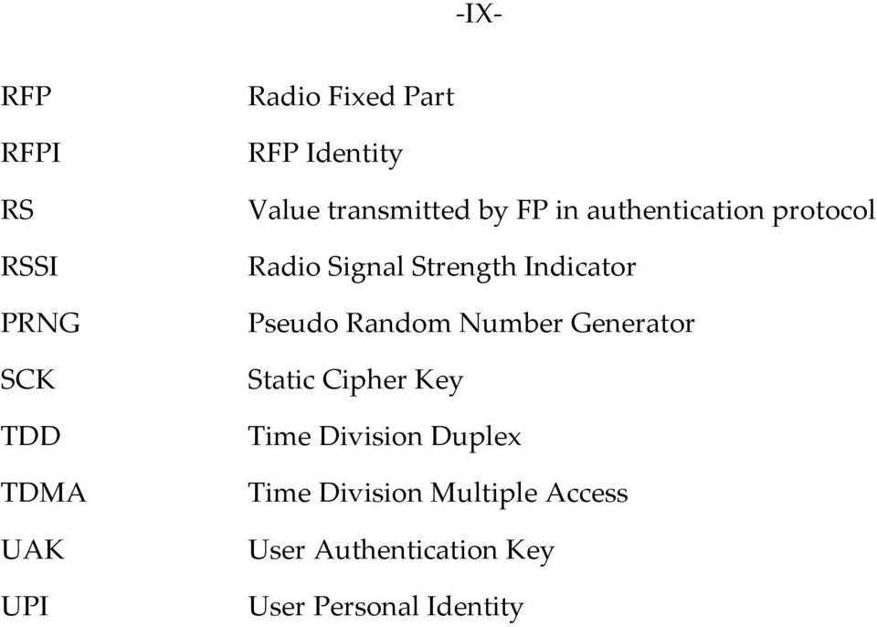 Strength Indicator Pseudo Random Number Generator Static Cipher Key Time