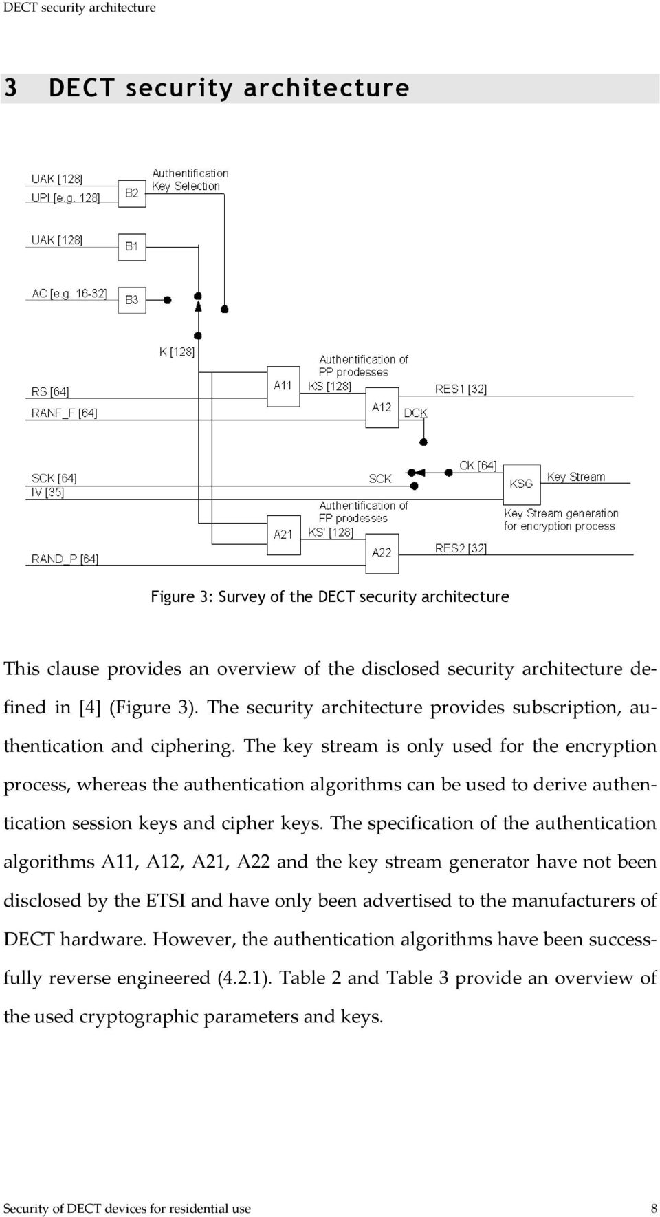 The key stream is only used for the encryption process, whereas the authentication algorithms can be used to derive authentication session keys and cipher keys.
