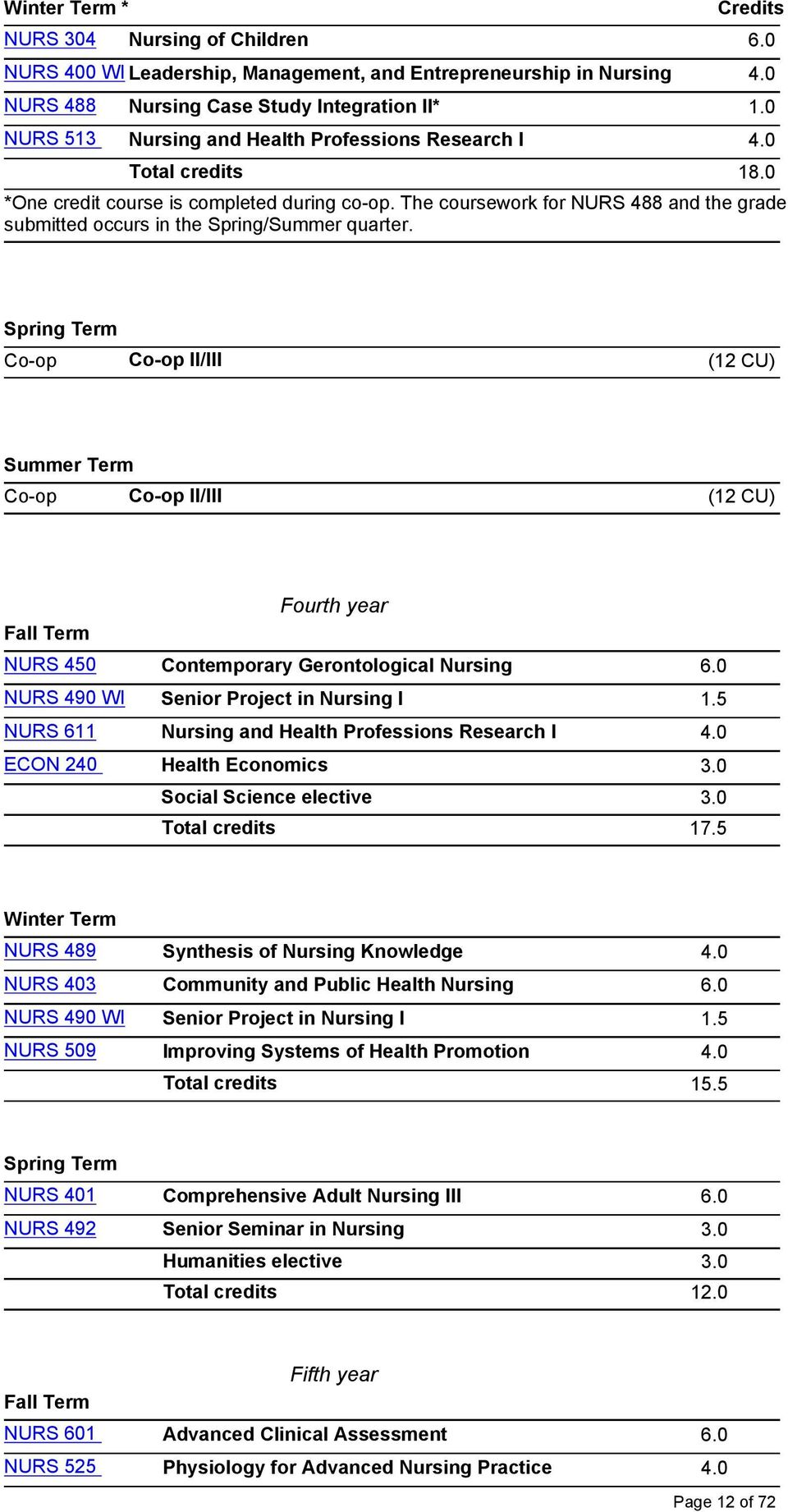 The coursework for NURS 488 and the grade submitted occurs in the Spring/Summer quarter.