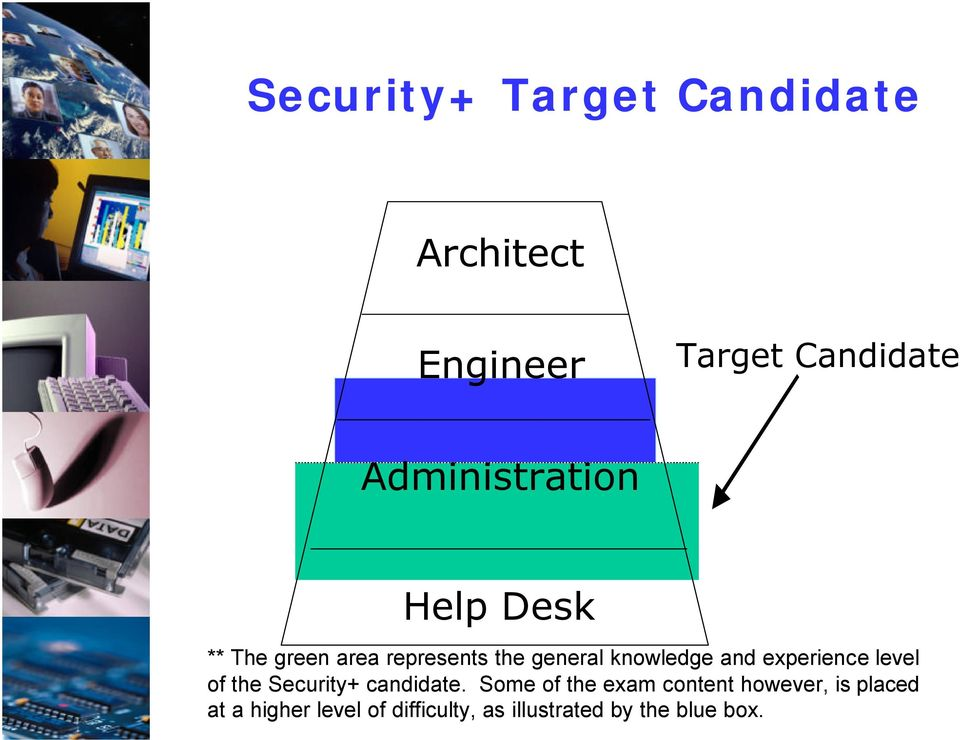 knowledge and experience level of the Security+ candidate.