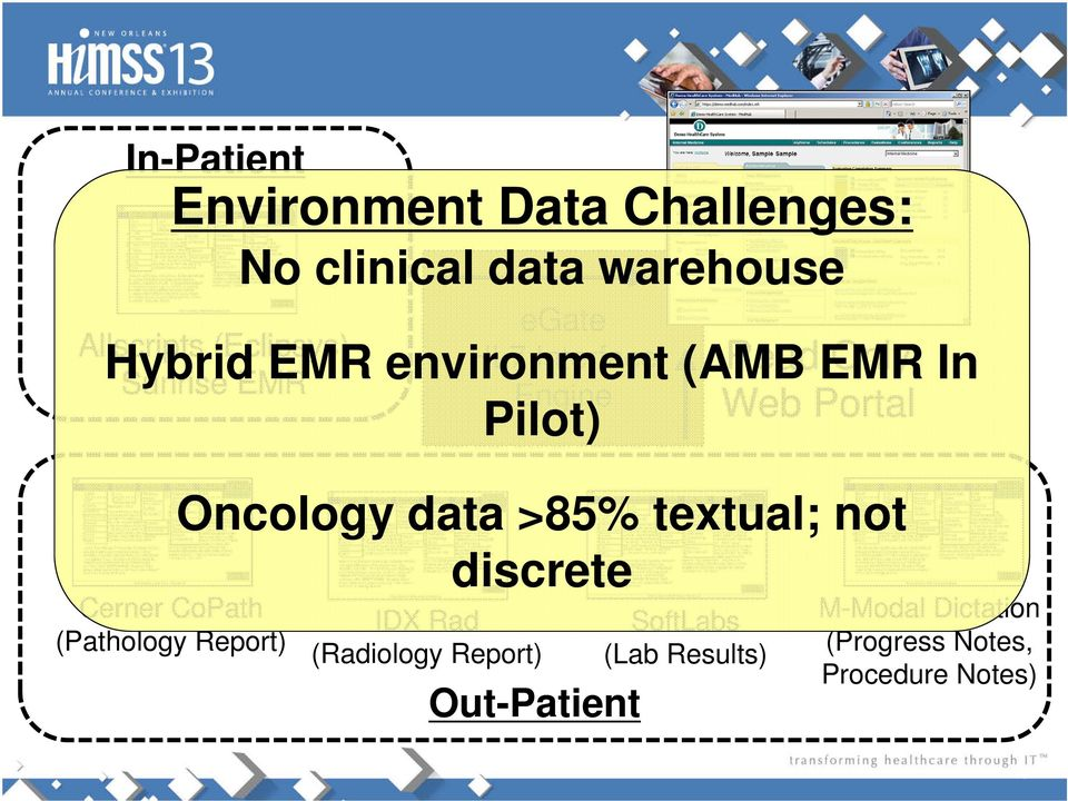 Engine Hybrid EMR environment (AMB Read EMR Only In Pilot) Web Portal Oncology data >85%