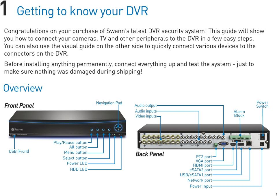 You can also use the visual guide on the other side to quickly connect various devices to the connectors on the DVR.