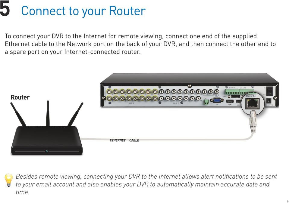 Internet-connected router.