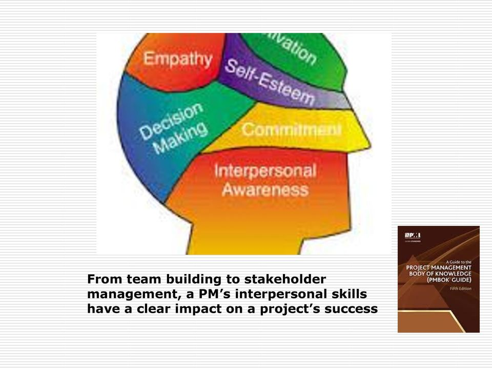 s interpersonal skills have
