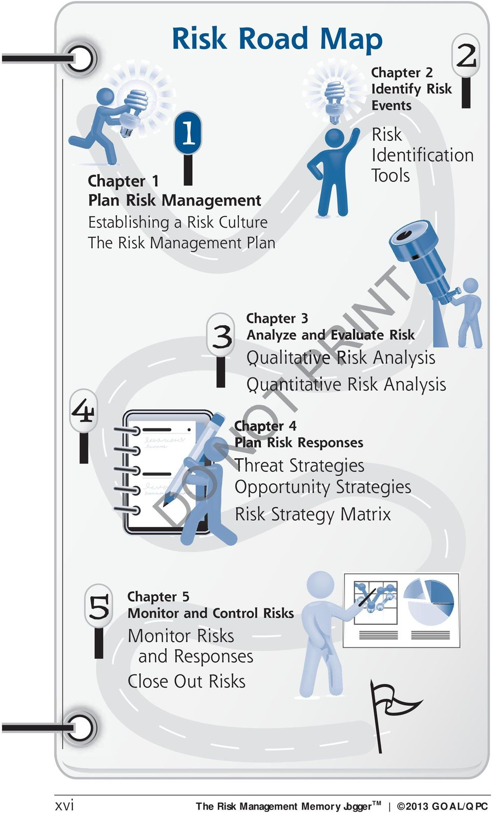 Strategy Matrix 2 Risk Identification Tools Qualitative ative Risk Analysis Quantitative ati Risk Analysis DO T PRINT 5 Chapter