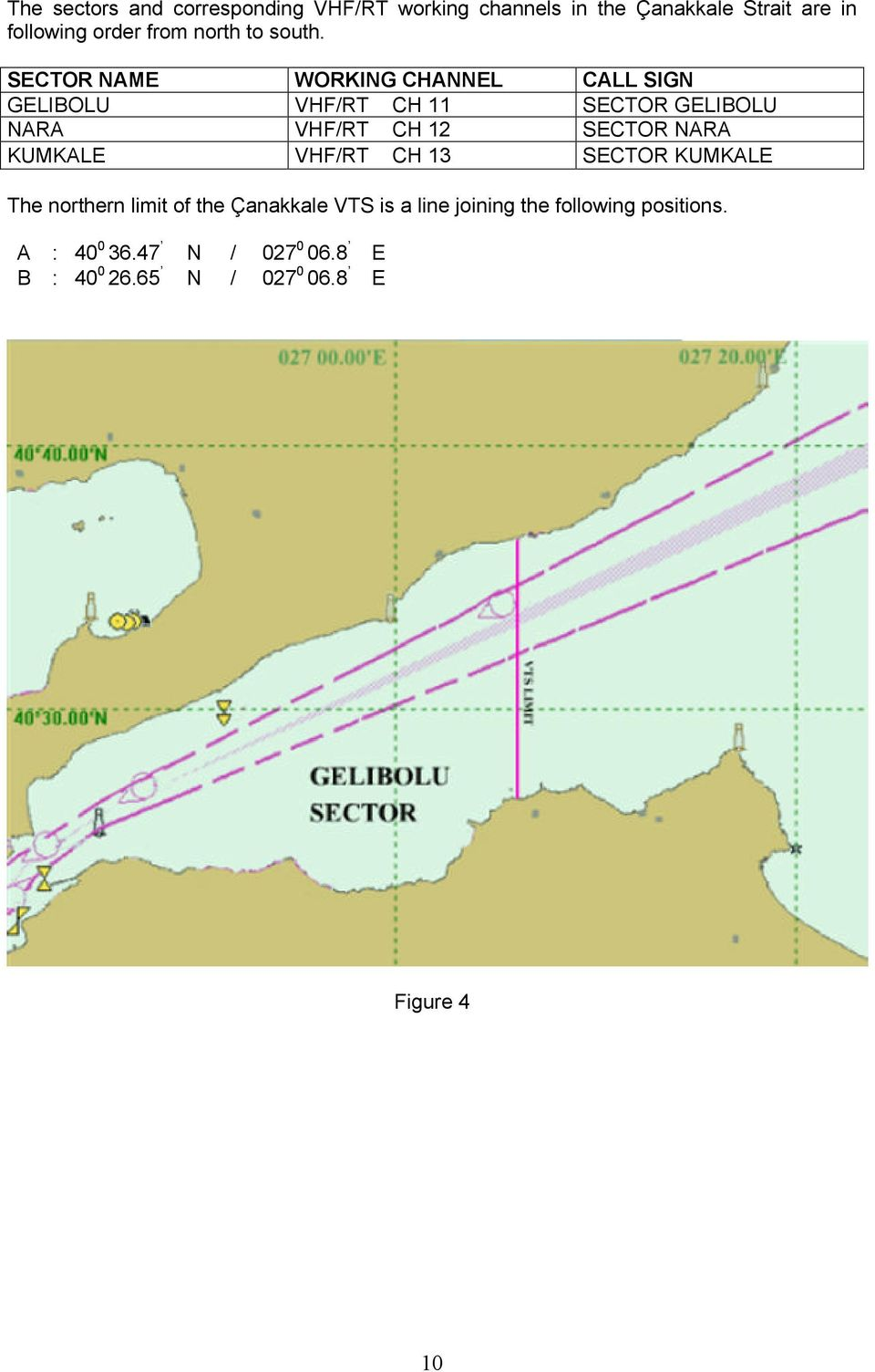 SECTOR NAME WORKING CHANNEL CALL SIGN GELIBOLU VHF/RT CH 11 SECTOR GELIBOLU NARA VHF/RT CH 12 SECTOR NARA