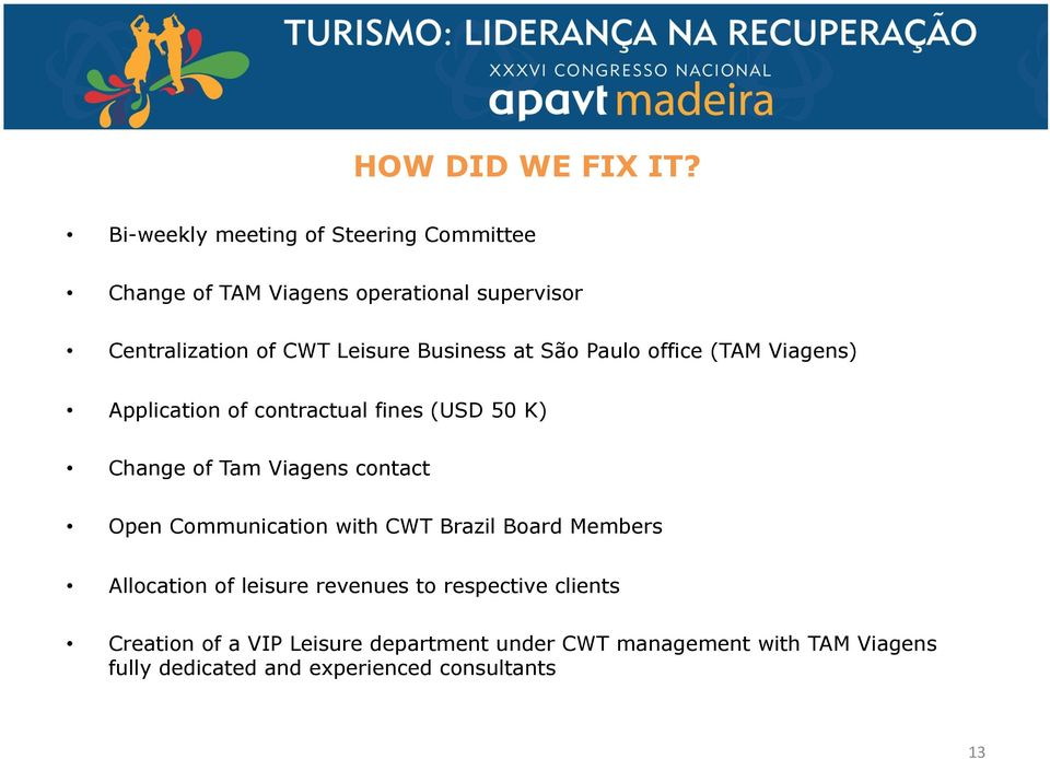 Business at São Paulo office (TAM Viagens) Application of contractual fines (USD 50 K) Change of Tam Viagens contact